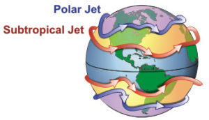 Polar and Subtropical Jet Streams